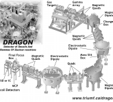 DRAGON layout with Photo inset (grey)